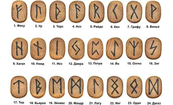 Runic love spell - ancient love magic