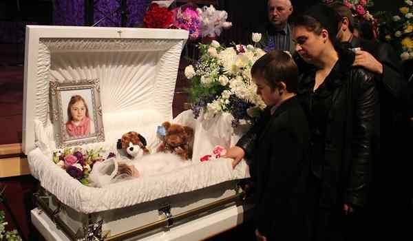Dream Interpretation: what dreams of the funeral of a stranger, the funeral of a deceased person in a dream